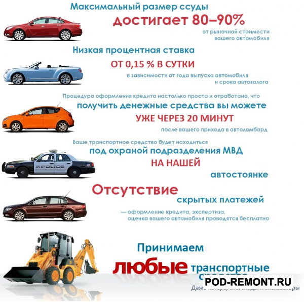 """АВТОЛОМБАРД ЭНФИЛД"" ООО"